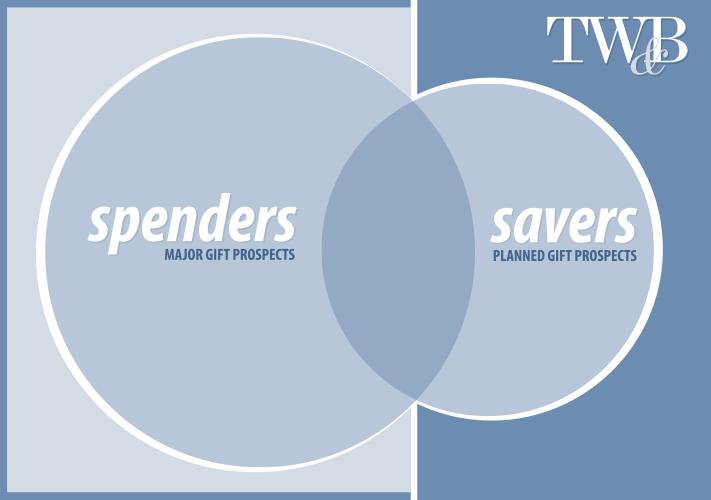 spendersVsavers